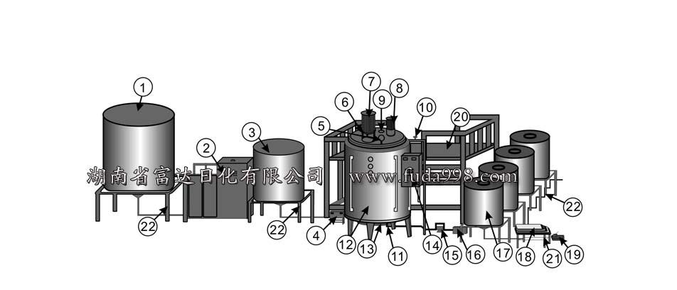 FDF1000B-3 Liquid Detergent Production Line-Liquid Detergent